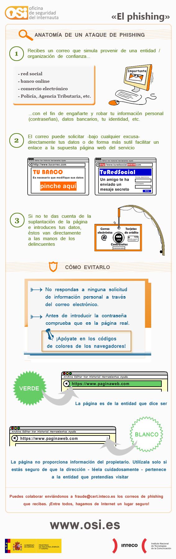 Coneix els fraus utilitzats a internet el phishing oficina de seguridad del internauta el - Oficina de seguridad del internauta ...