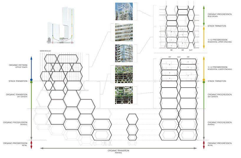 UNStudio new UIC building V on shenton, singapore