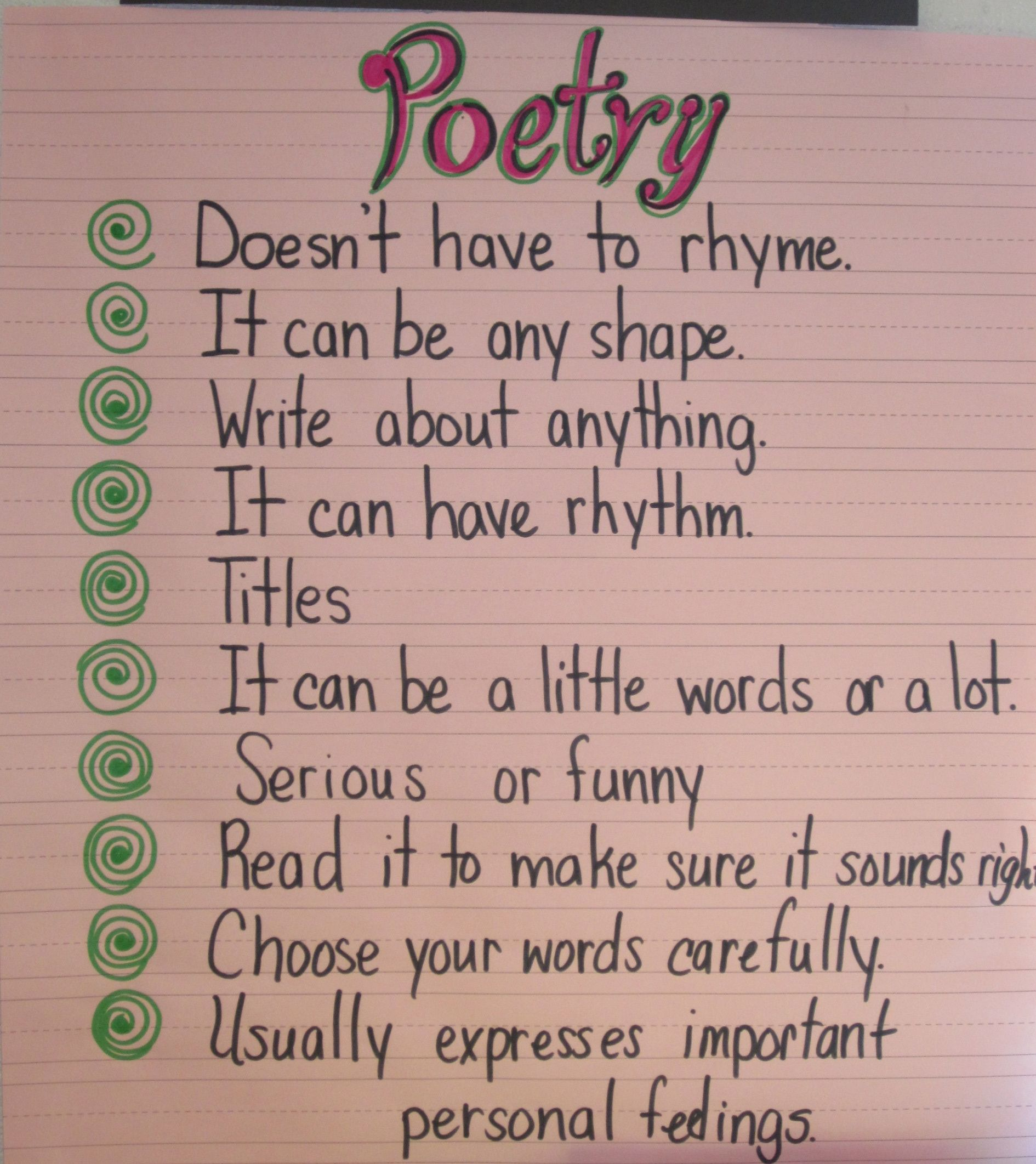 Poetry 2nd Grade Rules Suggestions Traits Writing Poems No Rules