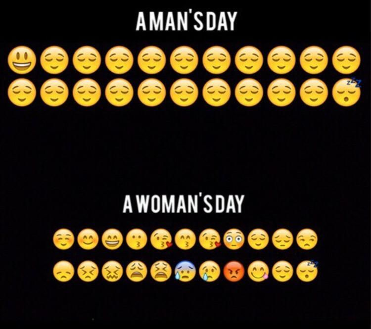Top 20 Woman Day Memes 2019 Memes Men S Day Ladies Day