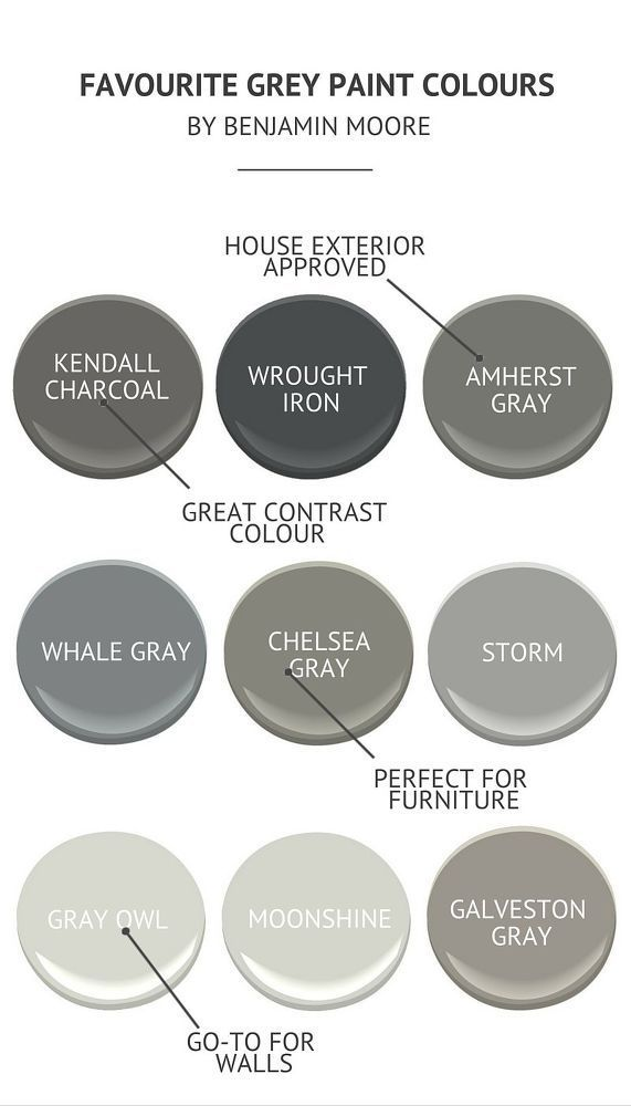 Grey Paint Colours By Benjamin Moore Paint Colors For Home Grey Paint Colors Grey Paint