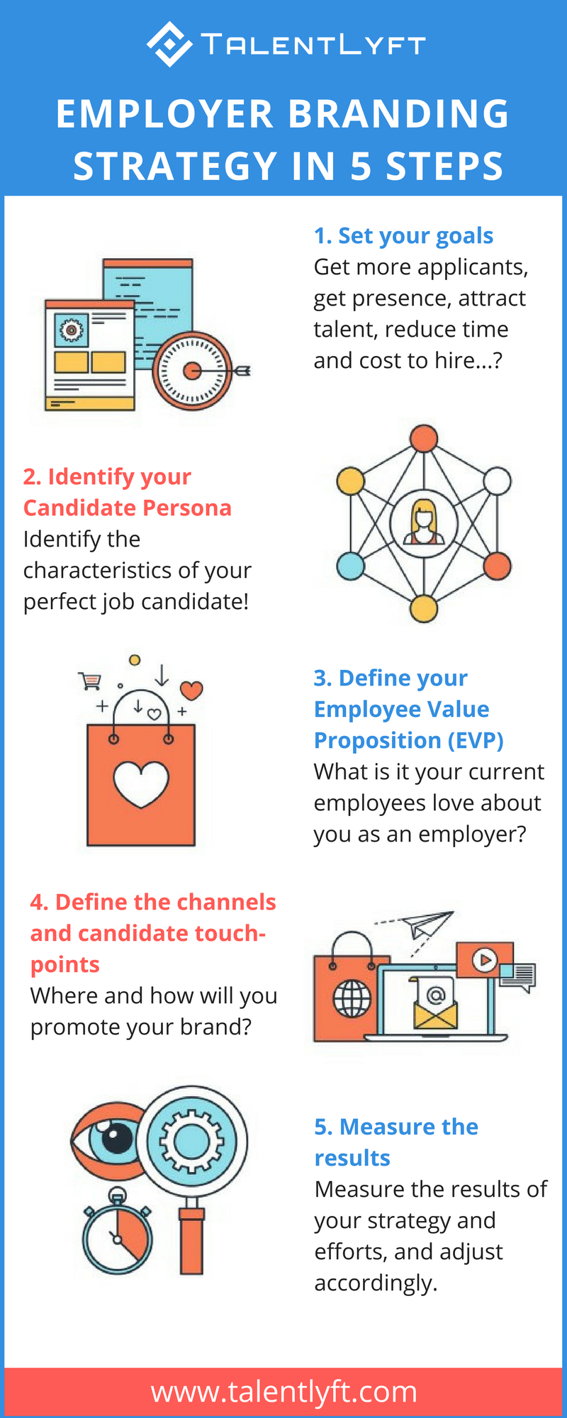 Employer Branding Strategy In 5 Steps Infographic Employer Branding Employer Branding Ideas Branding Infographic