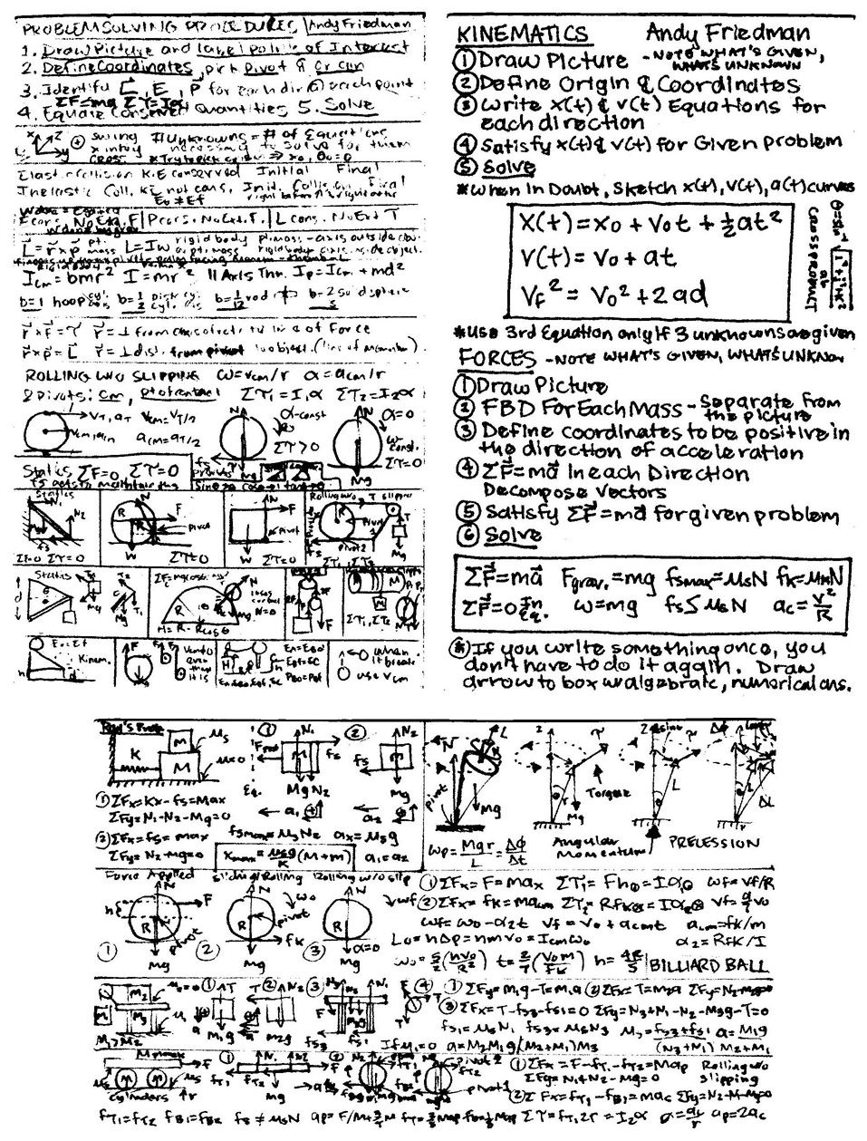 Physics 1 Sheet Part A Cover Letter Template Free Physics Learning Math