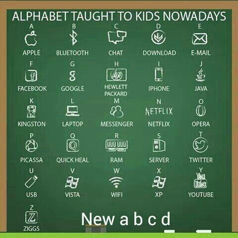 How to remember in new way....abc...