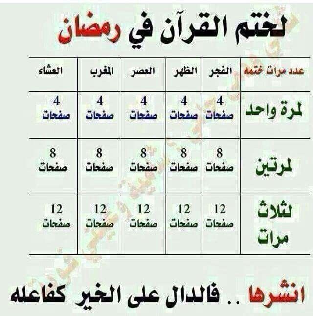 ختم القران Ramadan Quotes Ramadan Kareem