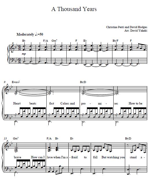A Thousand Years Christina Perri Piano Sheet Piano Tutorial Piano Tabs Christina Perri