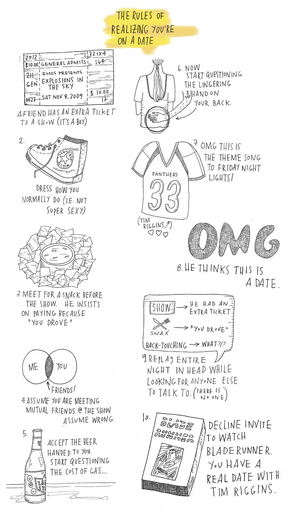 The Rules of Realizing You're on a Date