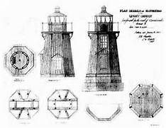 Lighthouse Design Plans Free Wooden Lighthouse Patterns Plans Diy Free Wood Lighthouse Lighthouse Woodworking Plans Lighthouse