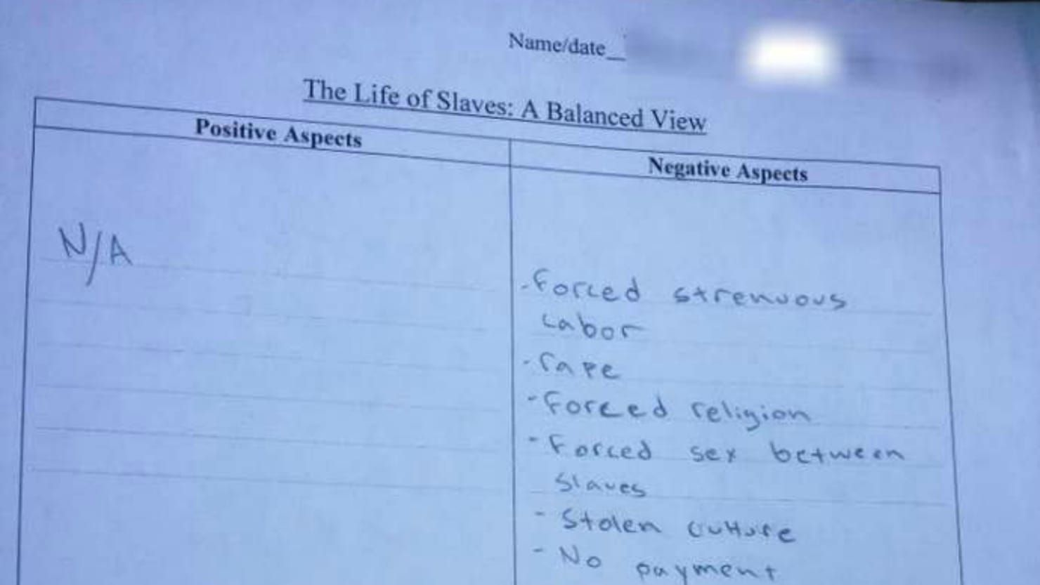 San Antonio School Asks Students To List Positives And