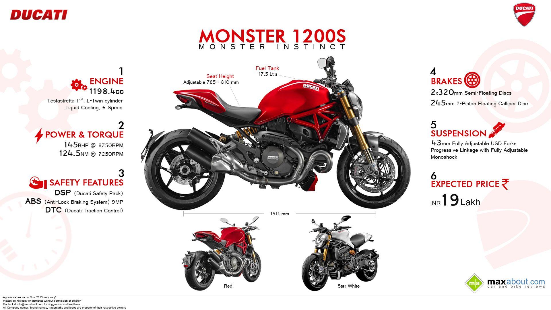 Ducati Monster  S Stripe Asphalt Rubber