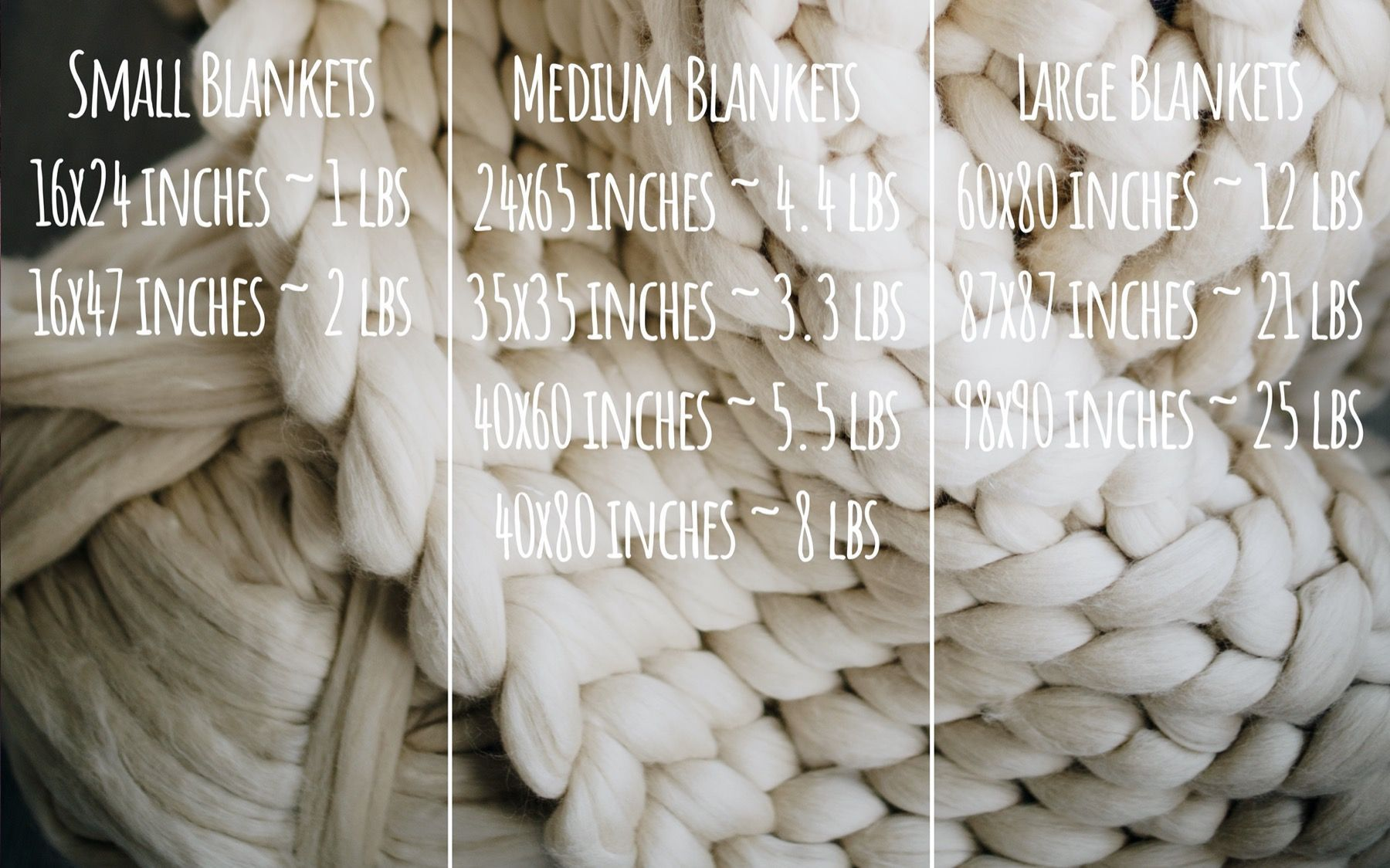 How much yarn do you need for chunky blanket (With images