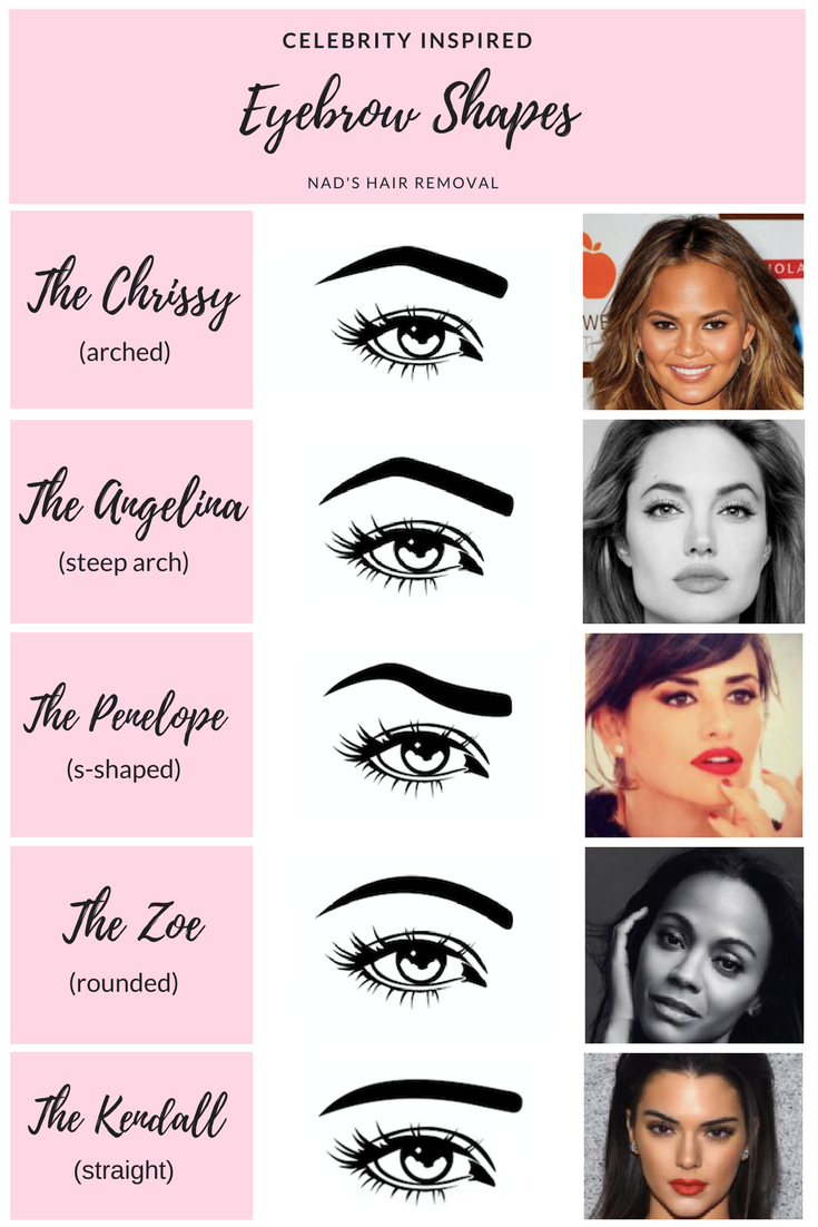 Celebrity Inspired Eyebrow Shapes Whats Your Favorite Design And