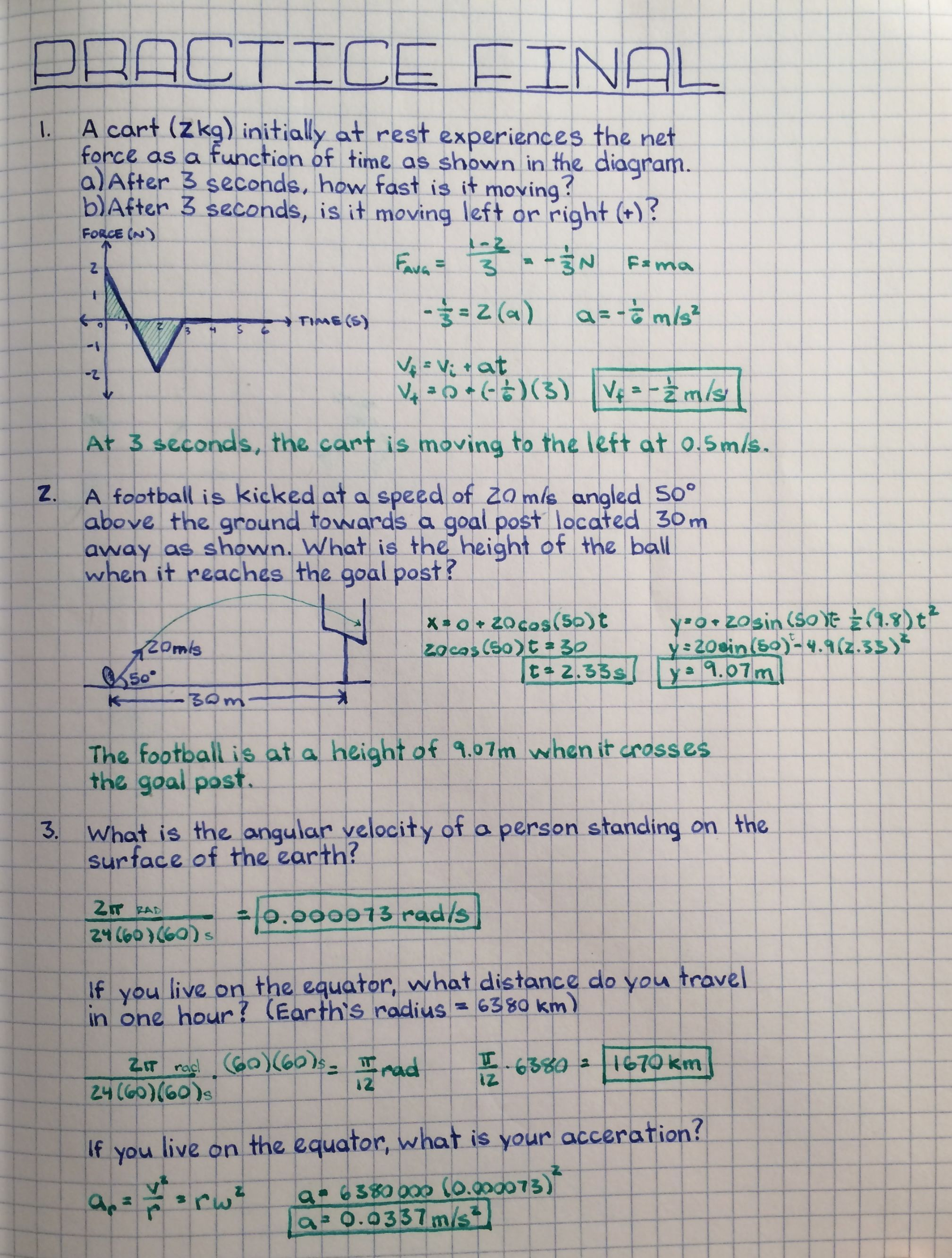 Physic notes