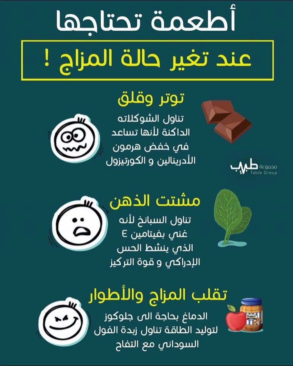 Pin By زينب العاني On Divers Health Fitness Food Health And Wellness Center Health Fitness Nutrition
