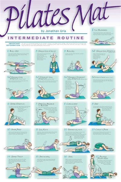 pilates poster intermediate routine bungen r ckbildungsgymnastik und gesundheit. Black Bedroom Furniture Sets. Home Design Ideas