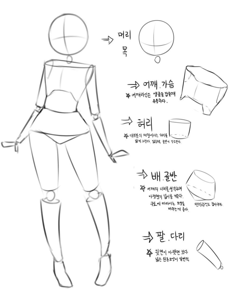 Troubled with drawing full bodies think of parts of bodies as solid blocks then work around with it