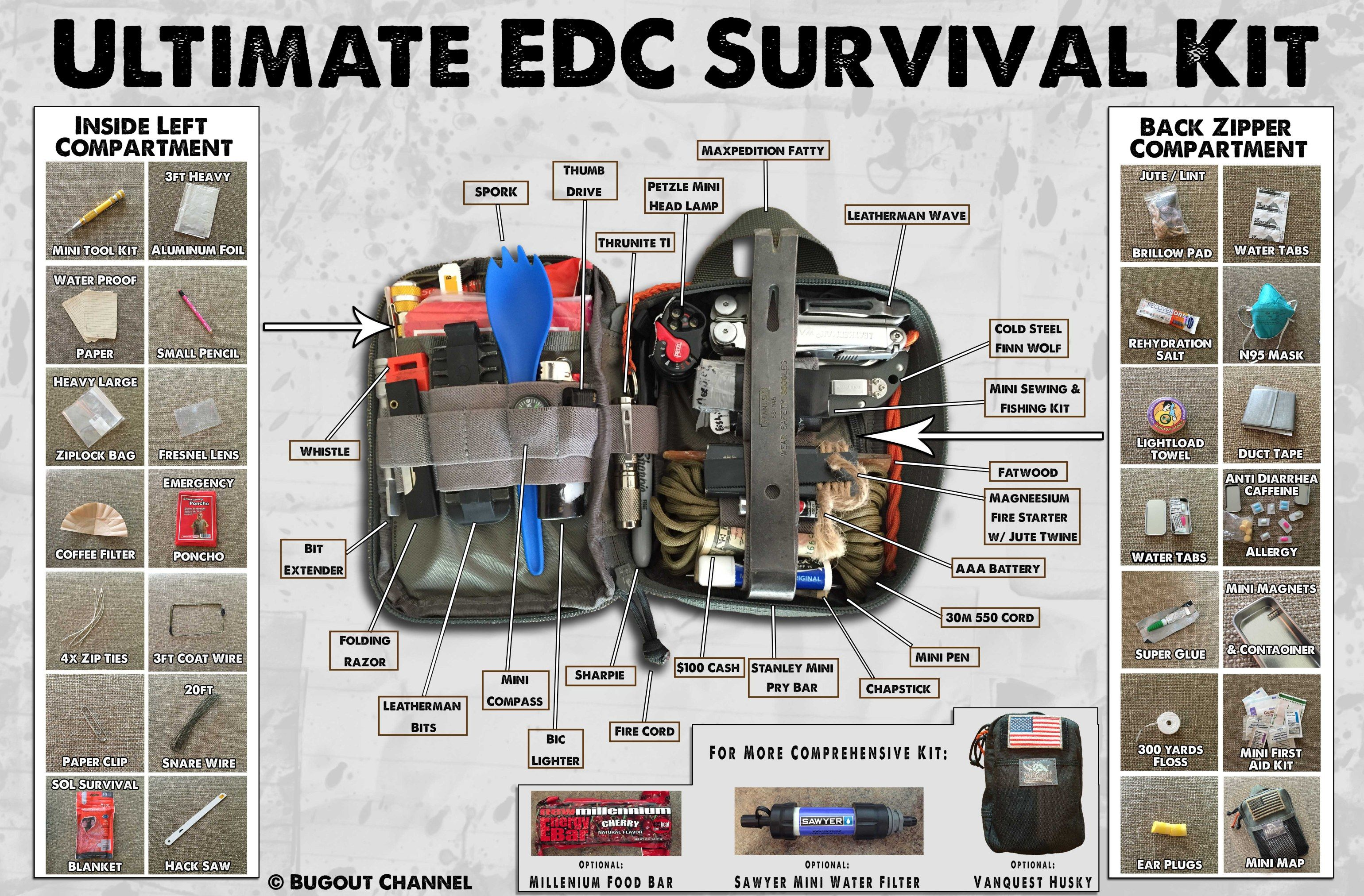 ultimate edc survival kit infographic survival ideas pinterest