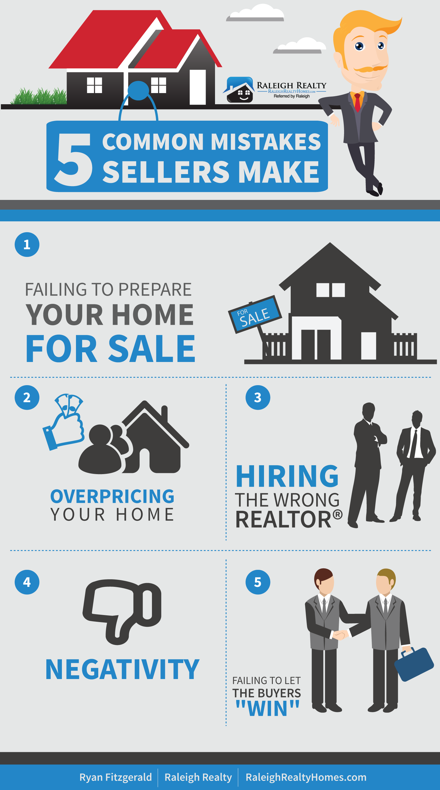 Avoid These Common Mistakes When Selling Your Home Or Condo Http Www Raleighrealtyhomes Com Blog S Selling House Real Estate Infographic Real Estate Advice