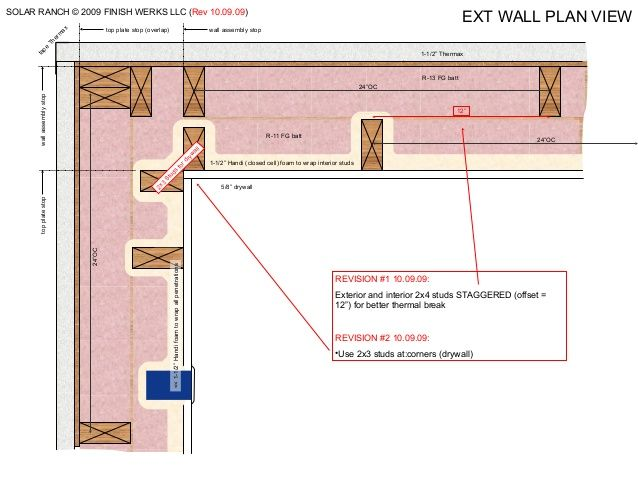 Staggered Stud Wall Assembly Google Search