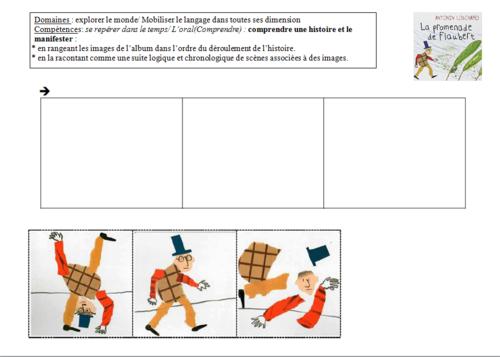 Tps Ps Construction Du Schema Corporel Album La