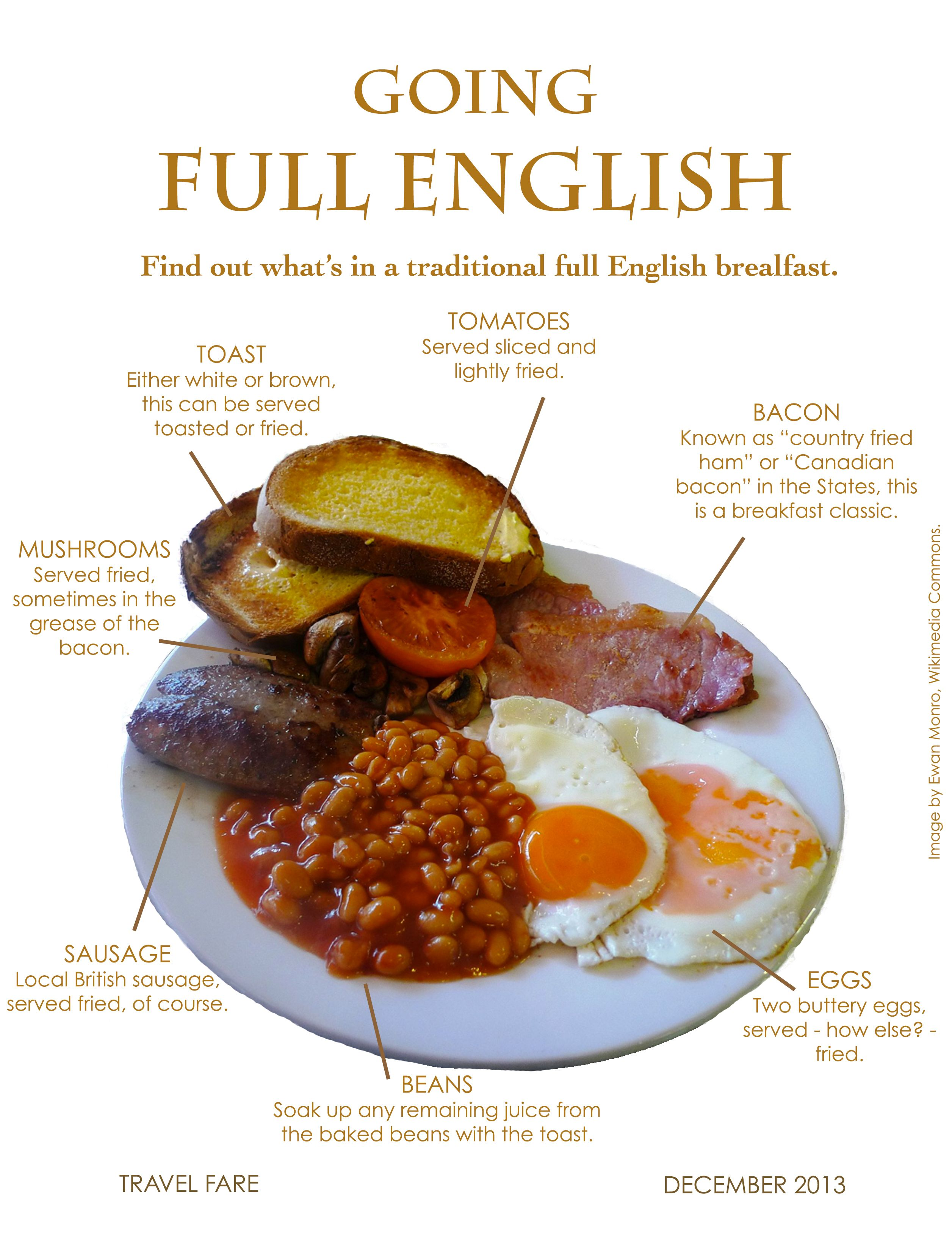 Sunday brunch full english breakfast pinterest sunday brunch food and exercise strategies to reduce your cholesterol if you have been told by your doctor you have elevated cholesterol levels there are strategies you forumfinder Images