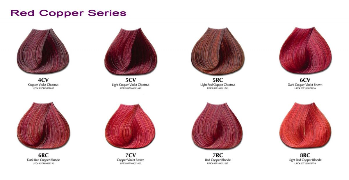 Red burgundy hair color chart best rated home hair color check