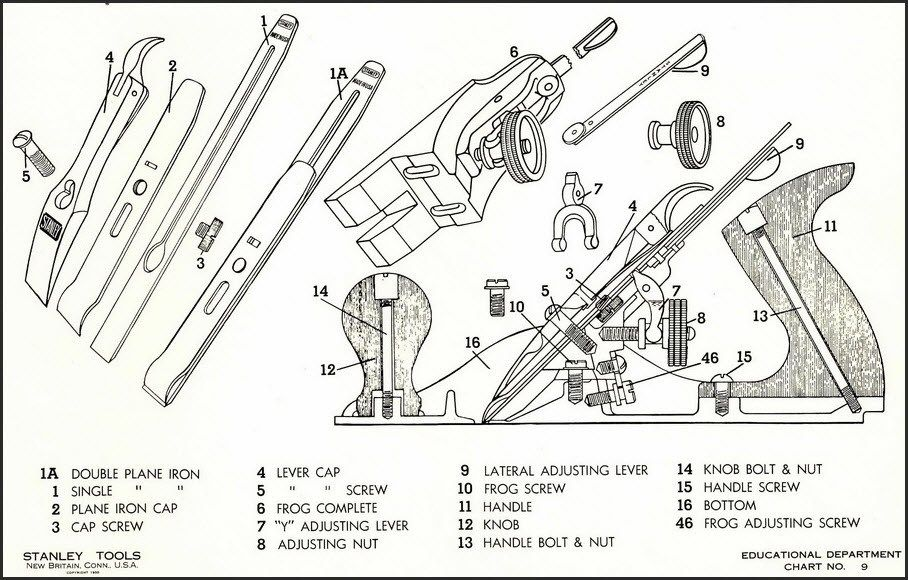 Diagram Parts Of A Hand Plane Workbench And Tools Pinterest