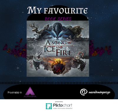 My favourite book series are... Song of Ice and Fire!! We are celebrating the World Book Day by creating a video in which we explaing the type of readers that we are. Would you like to know more? Open the Aurasma app and put your mobile phone on the picture. The name of my channel is: Liessel. You can find my trigger there. Happy Book Day!