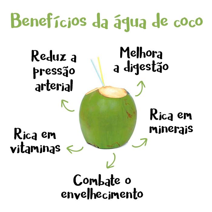 agua de coco natural calorias