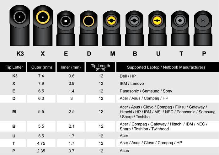 dc power plug sizes the glib clang theory electronics socket wiring diagram