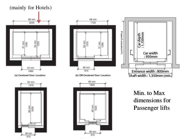 Min To Max Dimensions For Passenger Lifts Mainly For Hotels