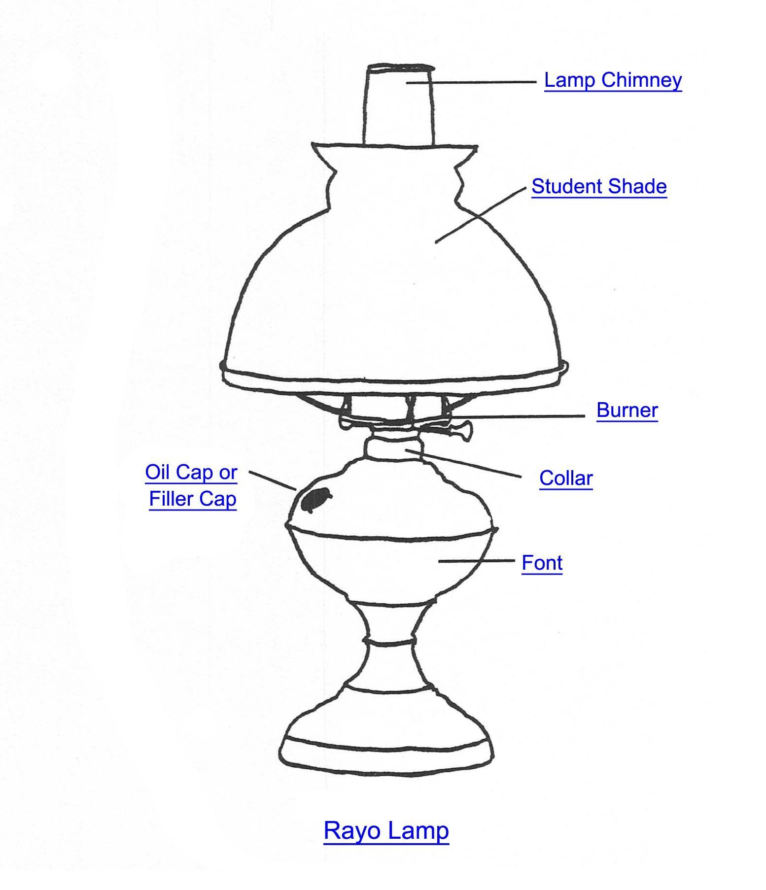 Wholesale Lamp Parts B P Lamp Supply Lamp Parts Lamp Antique Lamps
