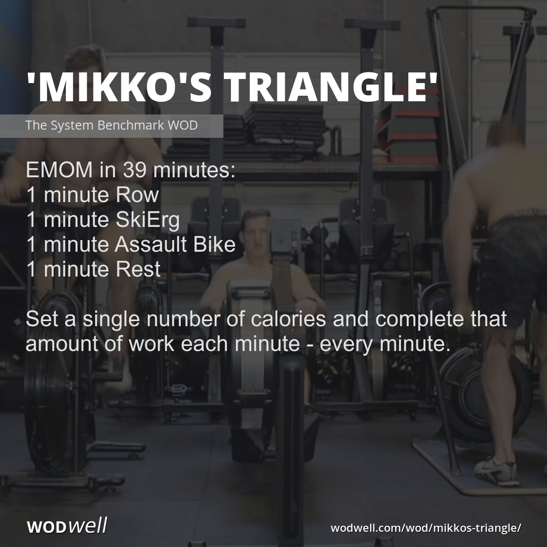 Mikko S Triangle Wod In 2020 Wod Workout Wod Handstand Push Up