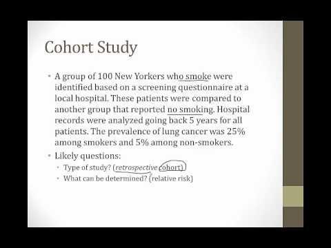 Usmle Step 1 Epidemiology Principle Study Design Cohort Case Essay Question Idea
