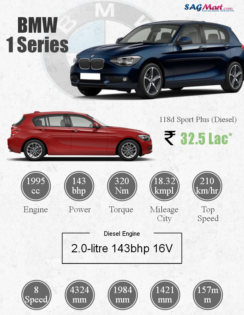 Info Graphic Bmw 1 Series Expected To Launch In India Soon Bmw 1 Series Product Launch Bmw