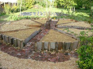 Jardin Mandala Avec Images Mandala Jardin Jardins Terrasse