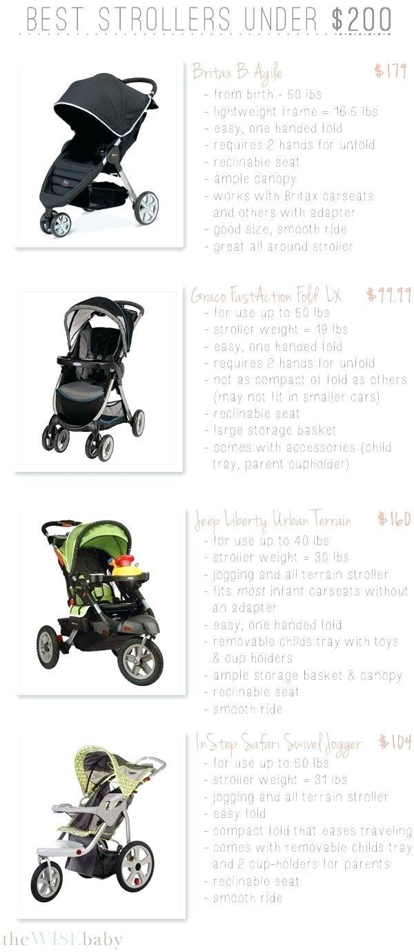 Hauck Baby Kinderwagen Die Ein Guter Kinderwagen Nicht