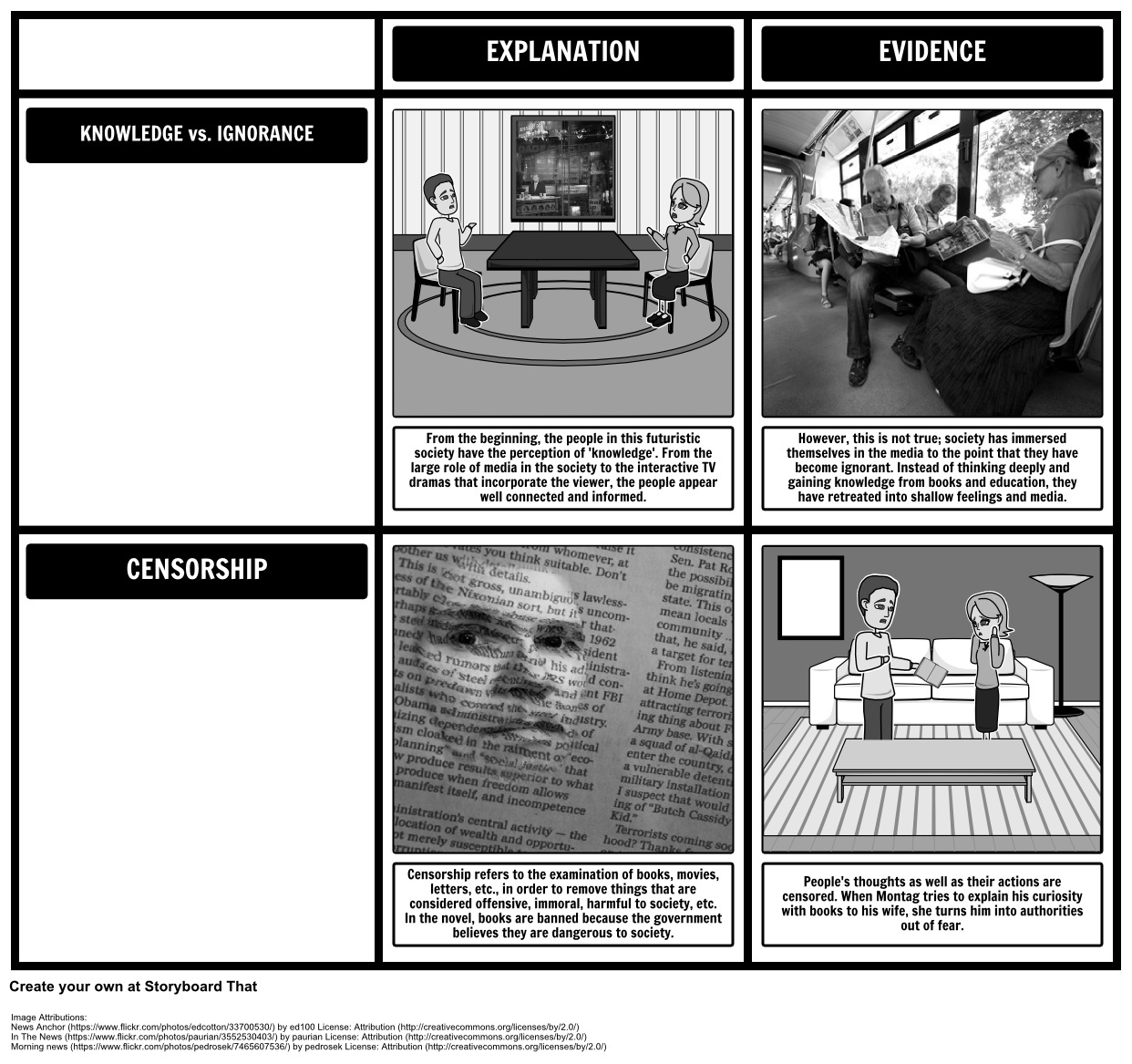 fahrenheit themes help your students figure out the many fahrenheit 451 summary lesson plans for your unit analysis activities like plot diagrams character map themes literary conflict rising action