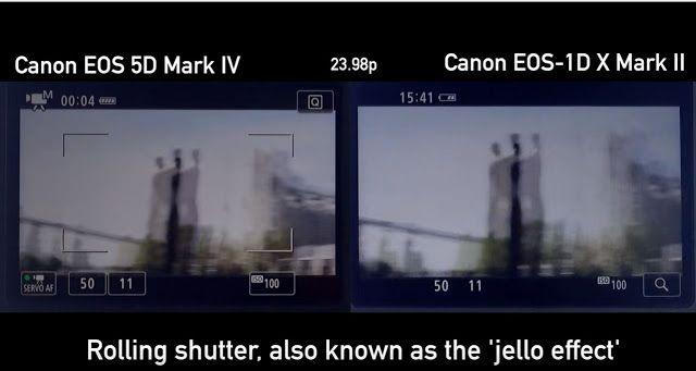 Canon EOS 5D Mark IV Rolling Shutter Demonstration | Brainfood