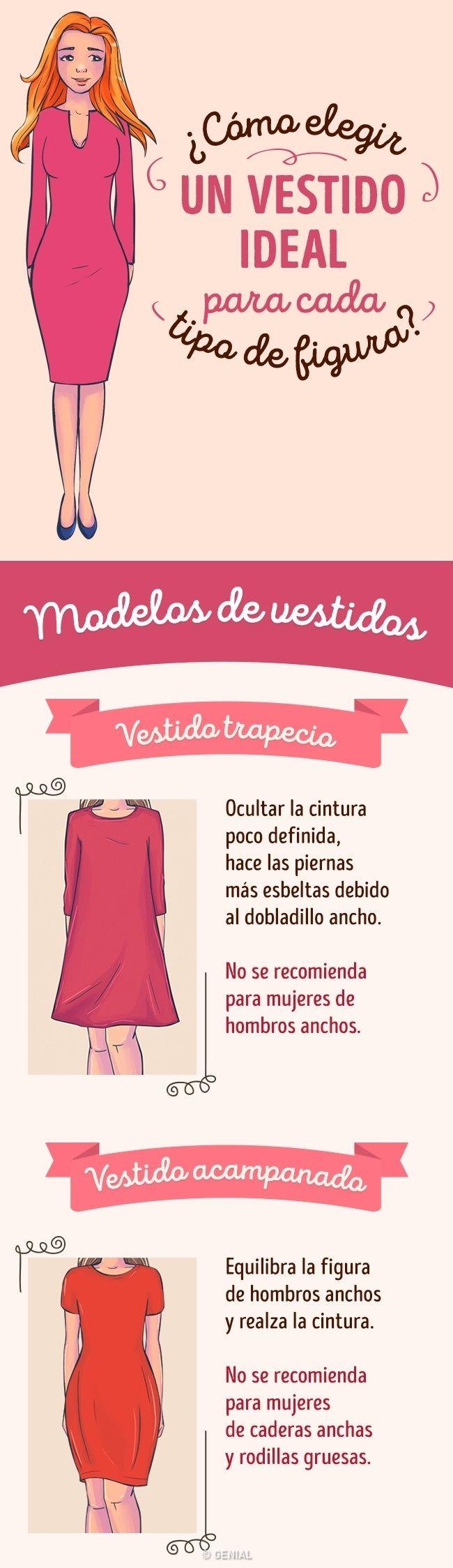 Cómo elegir el vestido ideal según tu tipo de figura | Los vestidos ...
