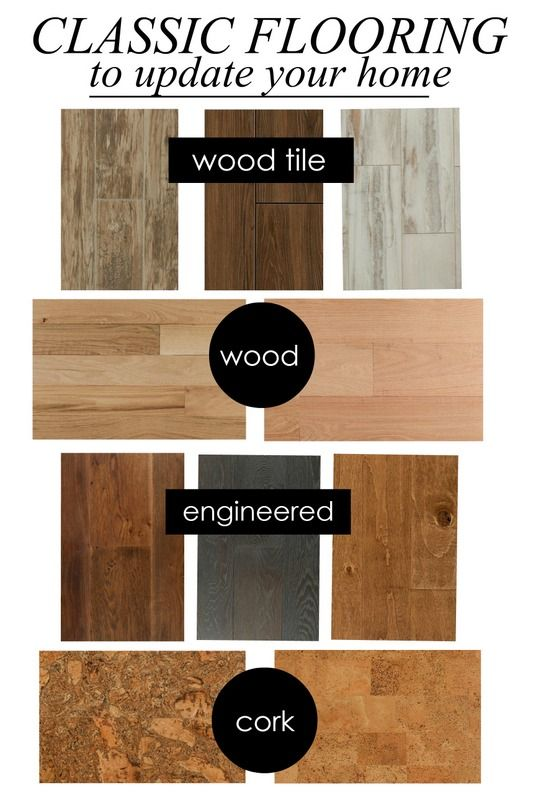 Classic Flooring to Update your home  DIY Ideas  Home