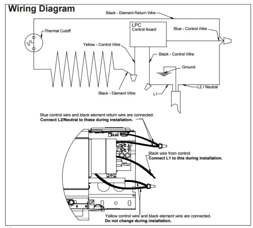 16 Wiring Diagram For Electric Fireplace Heater - bookingritzcarlton.info | Fireplace  heater, Electric fireplace heater, Dog house heaterPinterest