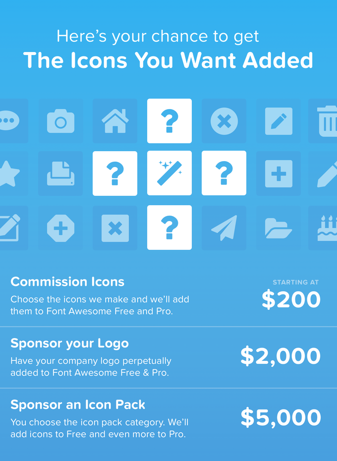 Font Awesome makes it easy to add vector icons and social