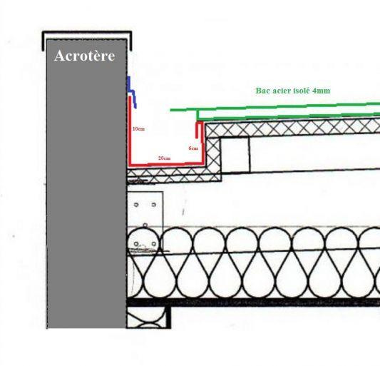 Dimensionnement cheneaux Isolant caisson volet roulant exterieur - isolation phonique maison mitoyenne