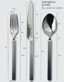 Castiglioni design | Cutlery nel 2019 | Design industriale ...