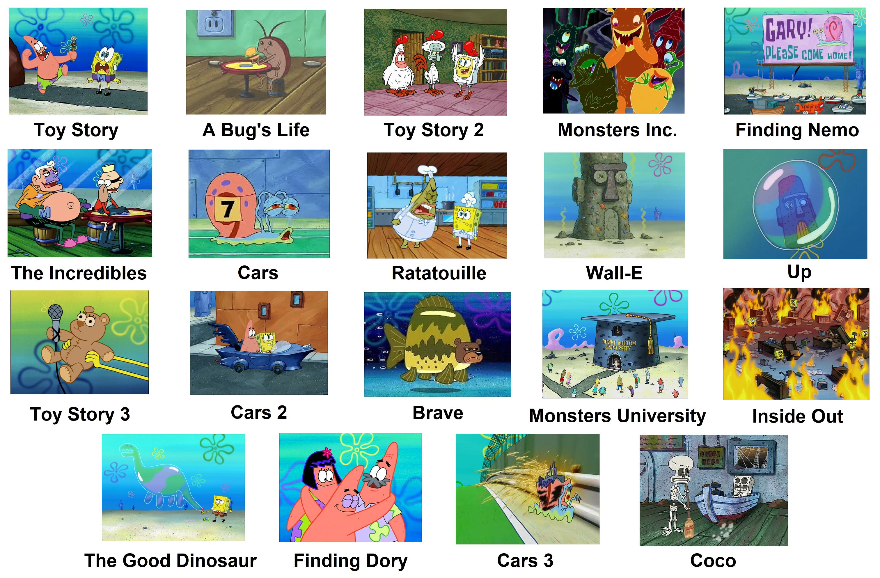 spongebob diamonds meme