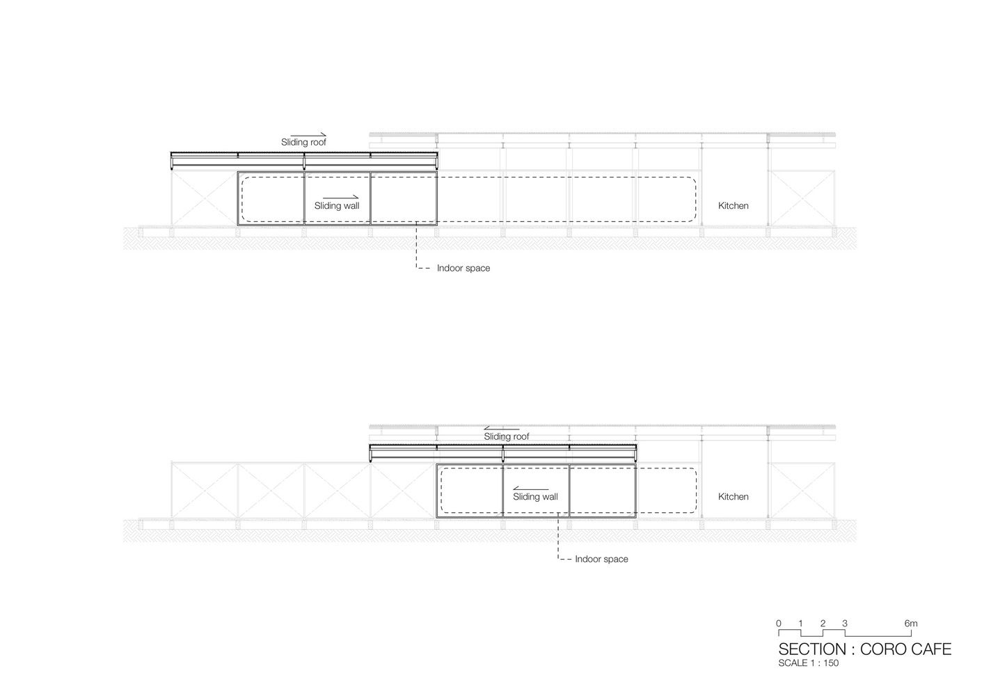 CORO Project - Phase 1,Section