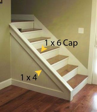 Best Finished Sloped Handrail Base In 2019 Finishing Stairs 640 x 480