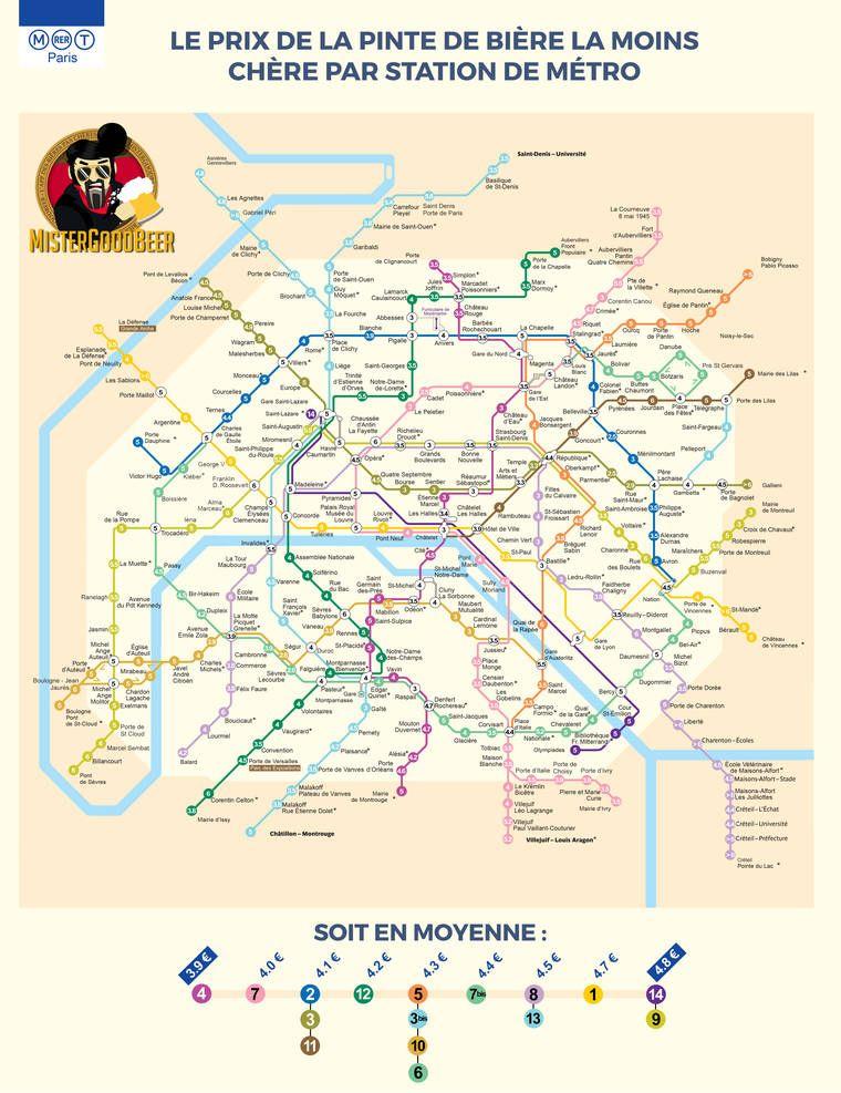 Où trouver les bières les moins chères de Paris ? Quels quartiers éviter si vous voulez déguster une bonne pinte sans vous ruiner ? Le siteMisterGoodBeer
