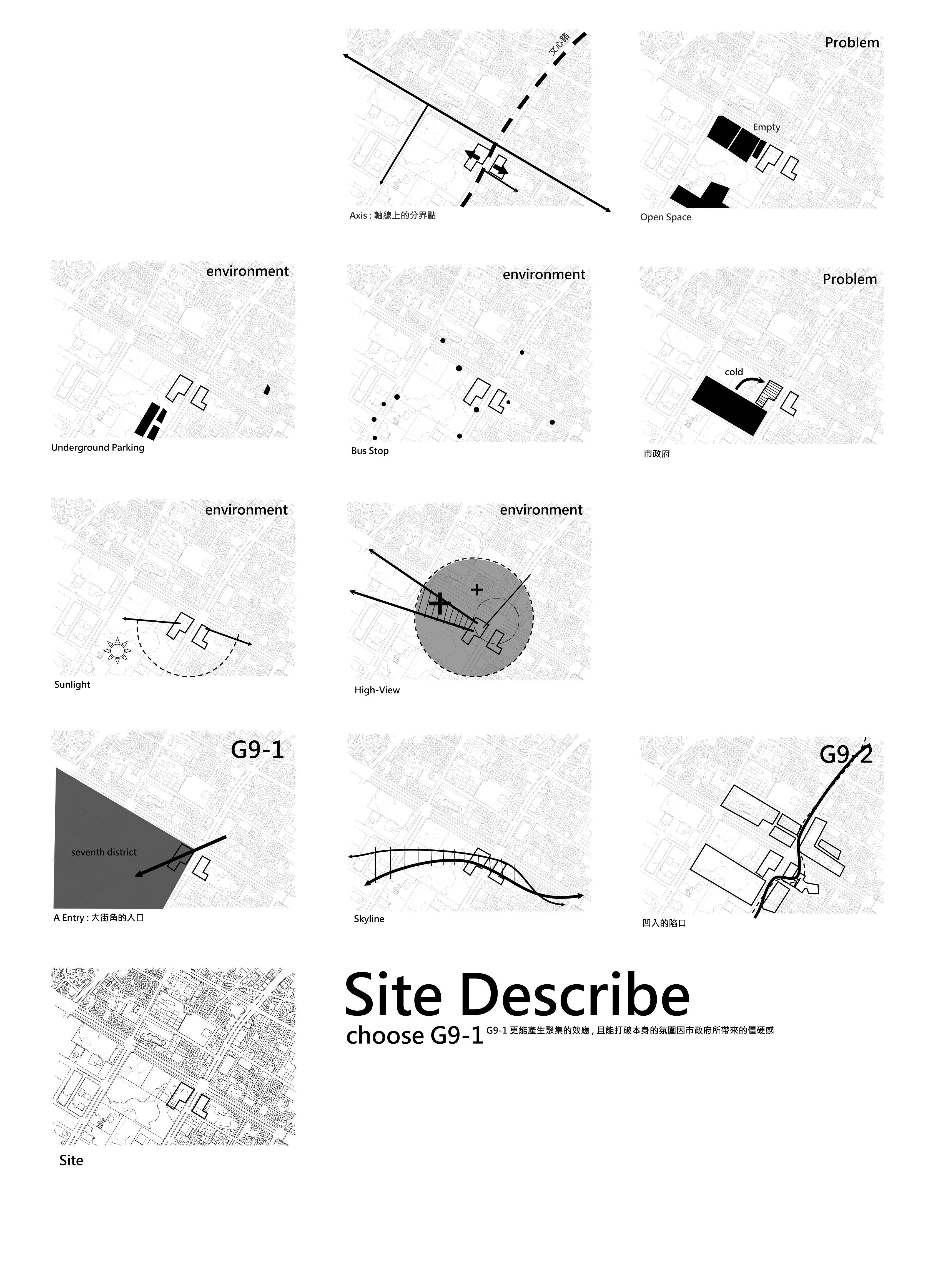 D3 #urbaneanalyse